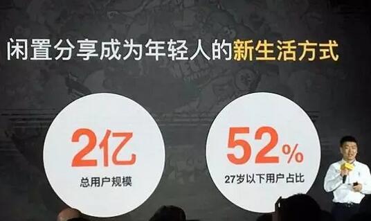 闲鱼零成本赚钱方法!